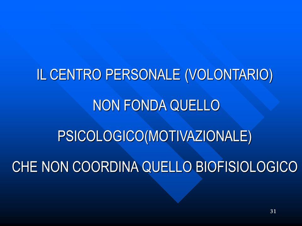 31 IL CENTRO PERSONALE (VOLONTARIO) NON FONDA QUELLO NON FONDA QUELLOPSICOLOGICO(MOTIVAZIONALE) CHE NON COORDINA QUELLO BIOFISIOLOGICO