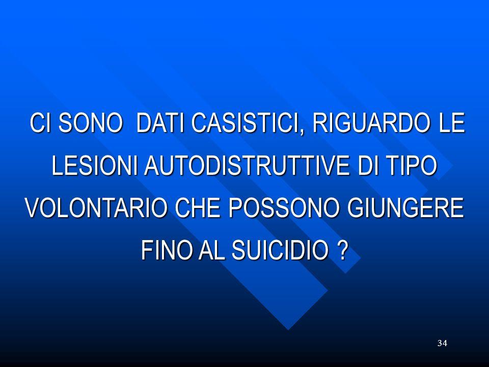 34 CI SONO DATI CASISTICI, RIGUARDO LE LESIONI AUTODISTRUTTIVE DI TIPO VOLONTARIO CHE POSSONO GIUNGERE FINO AL SUICIDIO ?