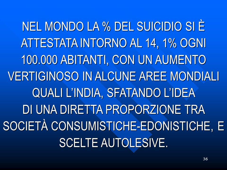 36 NEL MONDO LA % DEL SUICIDIO SI È ATTESTATA INTORNO AL 14, 1% OGNI 100.000 ABITANTI, CON UN AUMENTO VERTIGINOSO IN ALCUNE AREE MONDIALI QUALI LINDIA