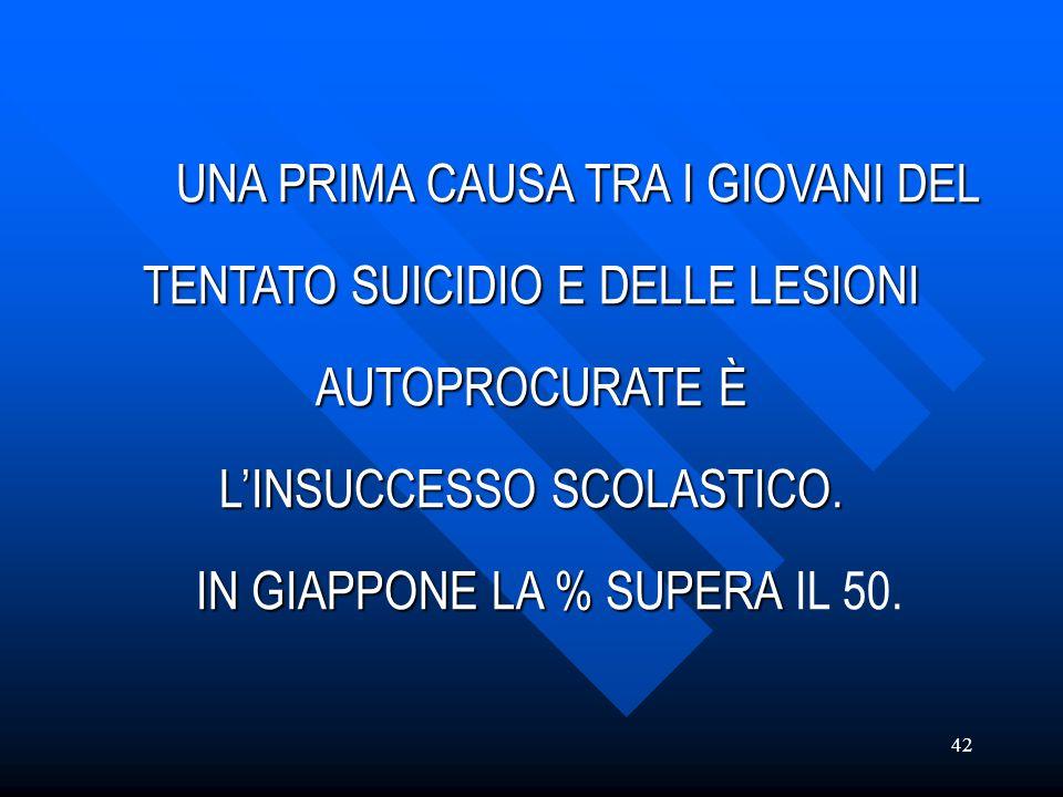 42 UNA PRIMA CAUSA TRA I GIOVANI DEL UNA PRIMA CAUSA TRA I GIOVANI DEL TENTATO SUICIDIO E DELLE LESIONI AUTOPROCURATE È LINSUCCESSO SCOLASTICO. IN GIA
