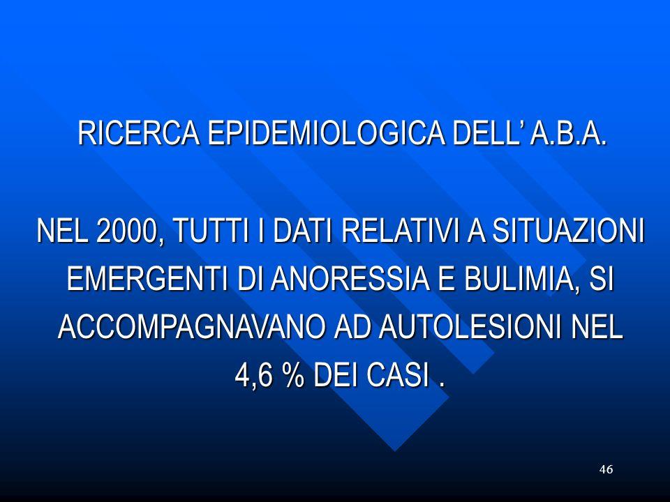 46 RICERCA EPIDEMIOLOGICA DELL A.B.A. RICERCA EPIDEMIOLOGICA DELL A.B.A. NEL 2000, TUTTI I DATI RELATIVI A SITUAZIONI EMERGENTI DI ANORESSIA E BULIMIA