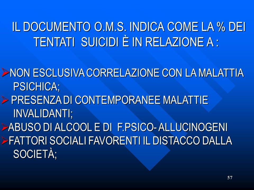 57 IL DOCUMENTO O.M.S. INDICA COME LA % DEI TENTATI SUICIDI È IN RELAZIONE A : NON ESCLUSIVA CORRELAZIONE CON LA MALATTIA PSICHICA; PRESENZA DI CONTEM