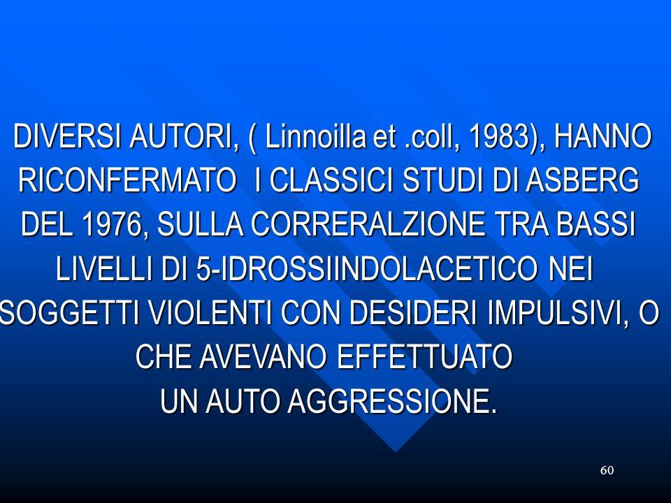 60 DIVERSI AUTORI, ( Linnoilla et.coll, 1983), HANNO RICONFERMATO I CLASSICI STUDI DI ASBERG DEL 1976, SULLA CORRERALZIONE TRA BASSI LIVELLI DI 5-IDRO