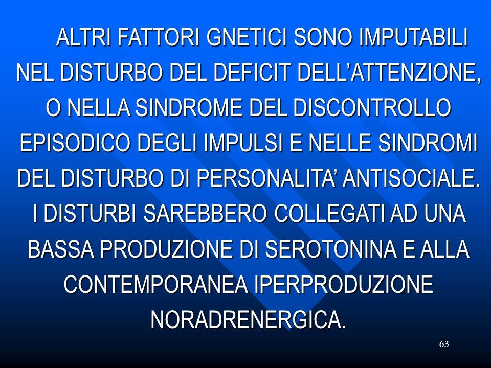 63 ALTRI FATTORI GNETICI SONO IMPUTABILI NEL DISTURBO DEL DEFICIT DELLATTENZIONE, O NELLA SINDROME DEL DISCONTROLLO EPISODICO DEGLI IMPULSI E NELLE SI