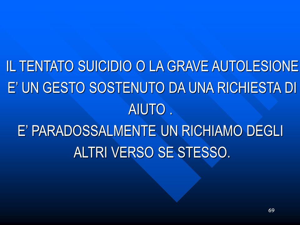 69 IL TENTATO SUICIDIO O LA GRAVE AUTOLESIONE E UN GESTO SOSTENUTO DA UNA RICHIESTA DI AIUTO. E PARADOSSALMENTE UN RICHIAMO DEGLI ALTRI VERSO SE STESS
