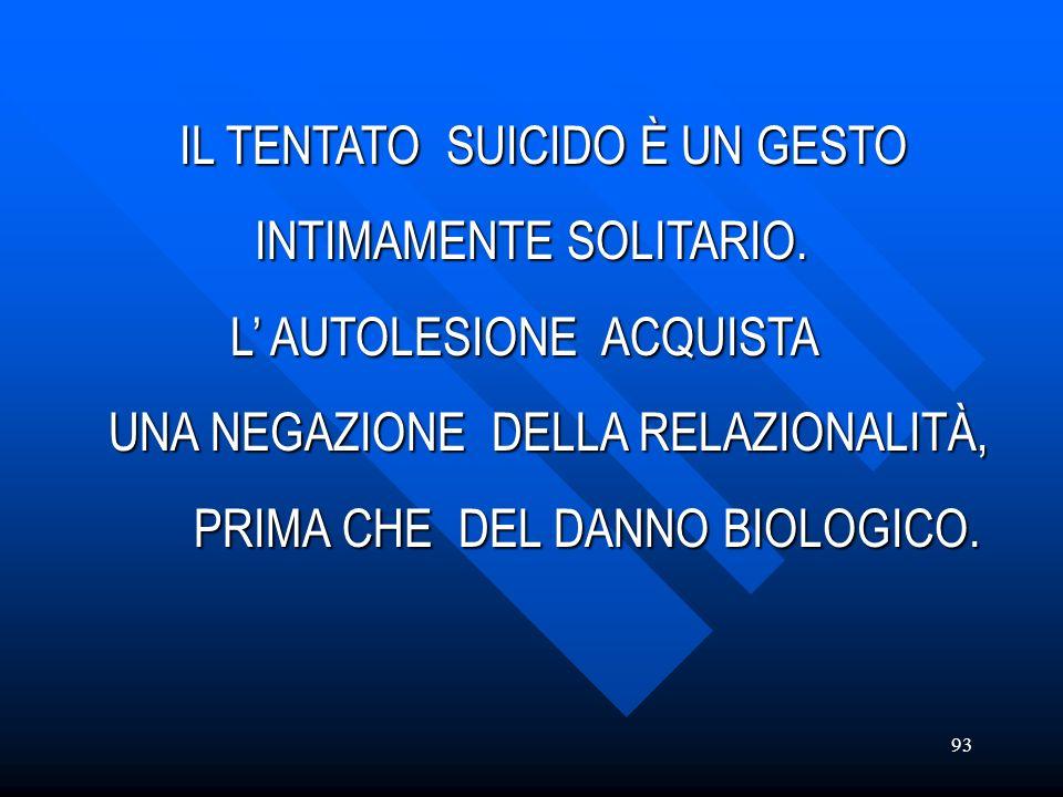 93 IL TENTATO SUICIDO È UN GESTO INTIMAMENTE SOLITARIO. INTIMAMENTE SOLITARIO. L AUTOLESIONE ACQUISTA L AUTOLESIONE ACQUISTA UNA NEGAZIONE DELLA RELAZ