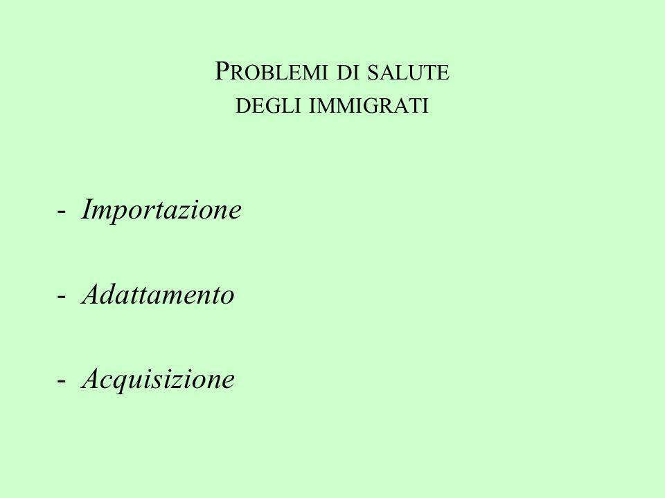 P ROBLEMI DI SALUTE DEGLI IMMIGRATI -Importazione -Adattamento -Acquisizione
