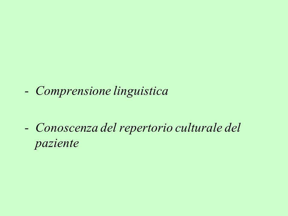 -Comprensione linguistica -Conoscenza del repertorio culturale del paziente