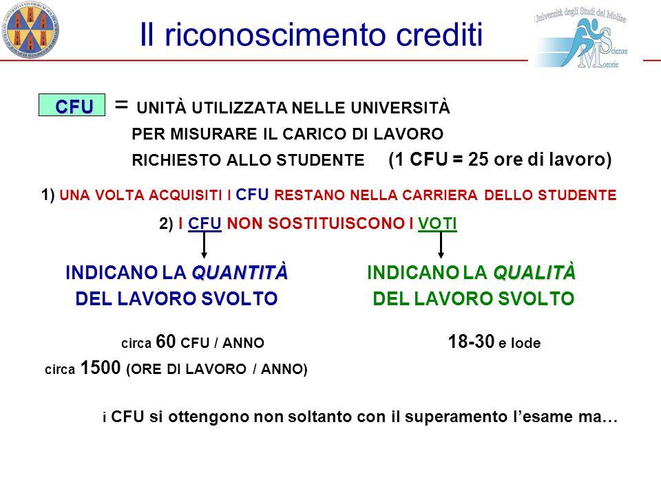 Il riconoscimento crediti CFU CFU = UNITÀ UTILIZZATA NELLE UNIVERSITÀ PER MISURARE IL CARICO DI LAVORO RICHIESTO ALLO STUDENTE (1 CFU = 25 ore di lavo