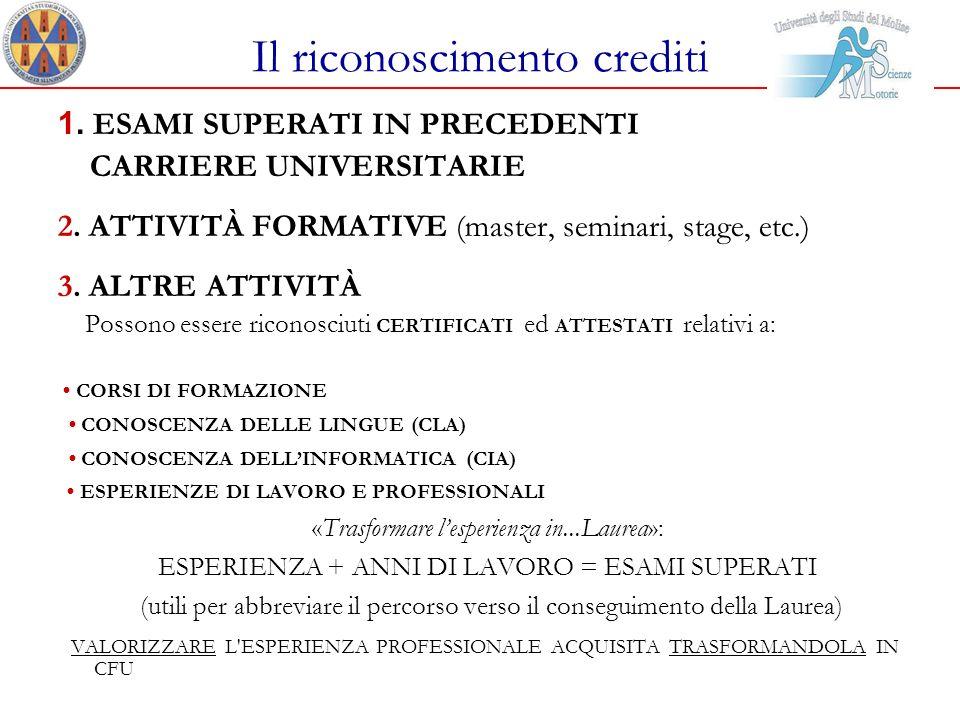Il riconoscimento crediti 1. ESAMI SUPERATI IN PRECEDENTI CARRIERE UNIVERSITARIE 2. ATTIVITÀ FORMATIVE (master, seminari, stage, etc.) 3. ALTRE ATTIVI