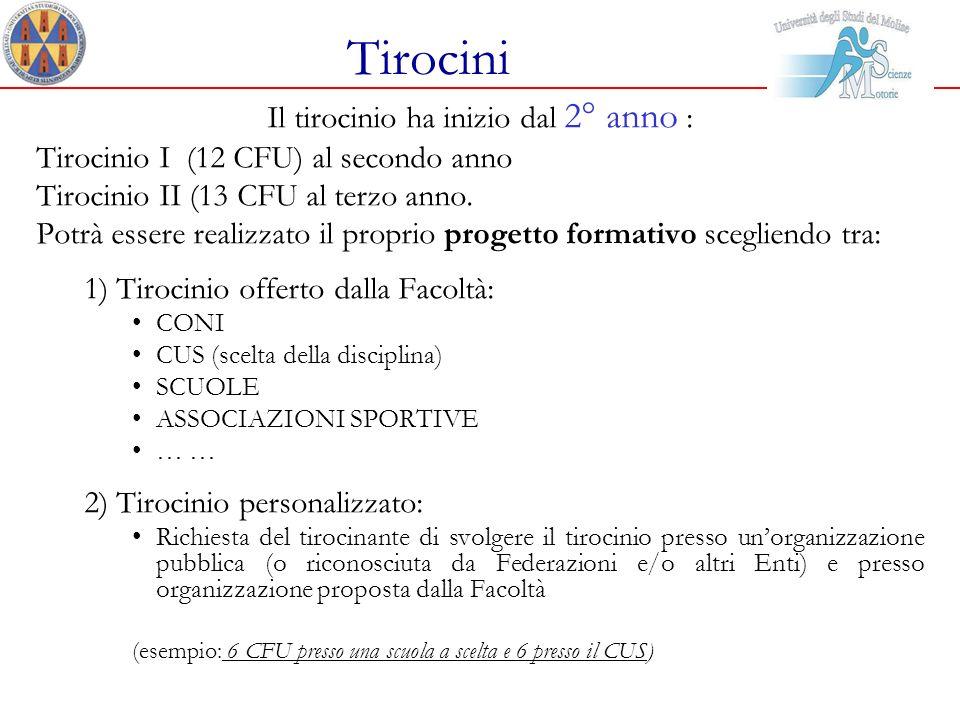 Tirocini Il tirocinio ha inizio dal 2° anno : Tirocinio I (12 CFU) al secondo anno Tirocinio II (13 CFU al terzo anno. Potrà essere realizzato il prop