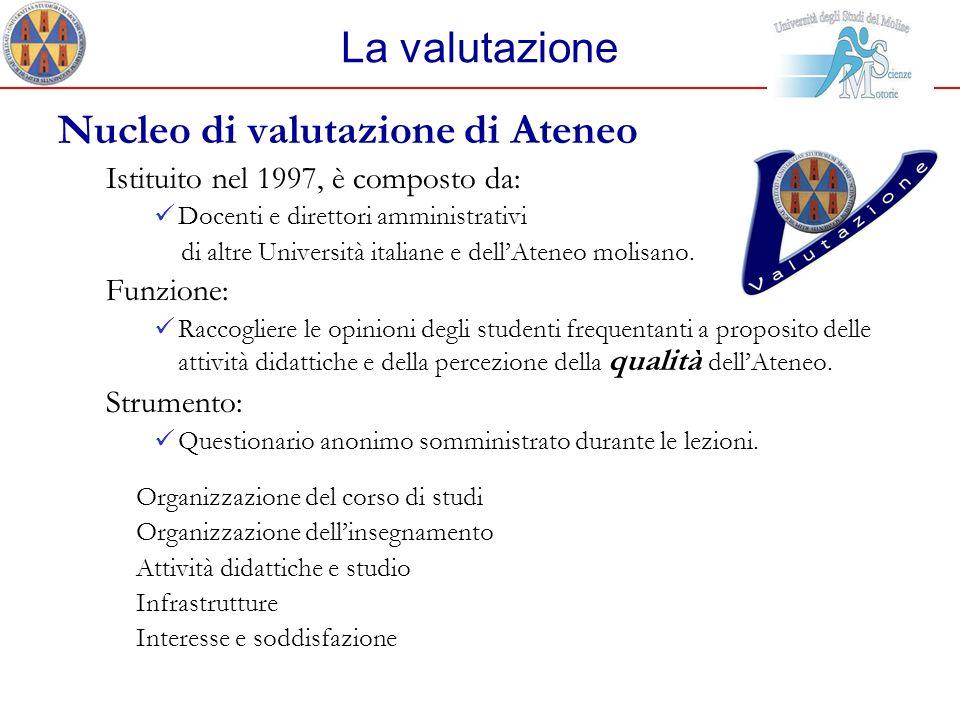 La valutazione Nucleo di valutazione di Ateneo Istituito nel 1997, è composto da: Docenti e direttori amministrativi di altre Università italiane e de