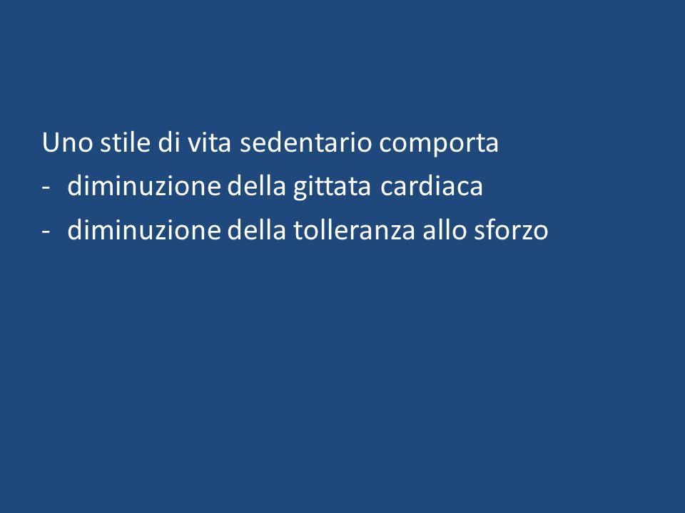 Uno stile di vita sedentario comporta -diminuzione della gittata cardiaca -diminuzione della tolleranza allo sforzo