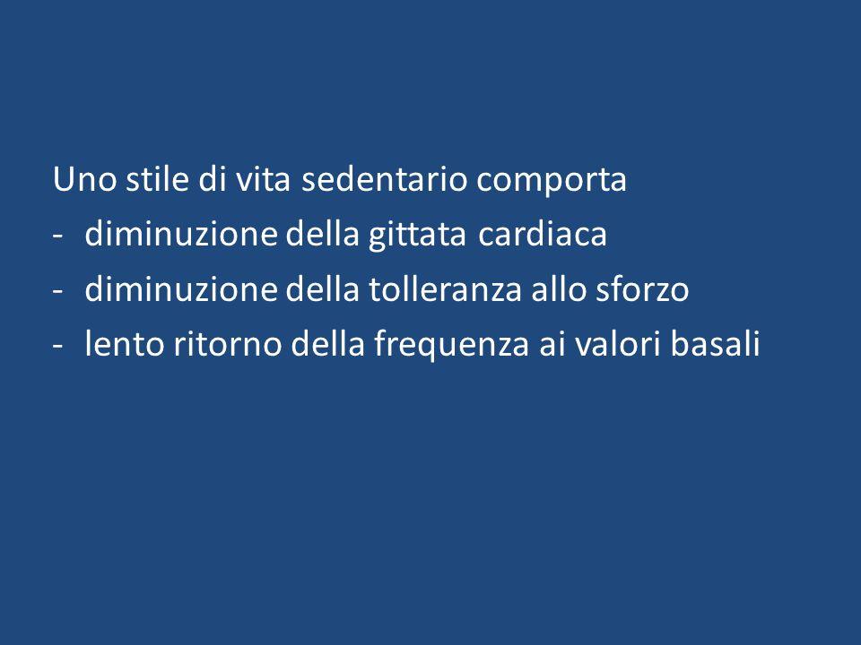 Uno stile di vita sedentario comporta -diminuzione della gittata cardiaca -diminuzione della tolleranza allo sforzo -lento ritorno della frequenza ai valori basali
