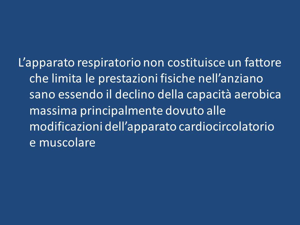 Lapparato respiratorio non costituisce un fattore che limita le prestazioni fisiche nellanziano sano essendo il declino della capacità aerobica massima principalmente dovuto alle modificazioni dellapparato cardiocircolatorio e muscolare