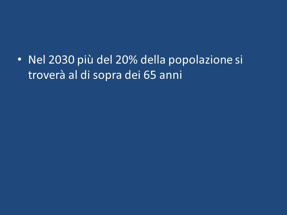 Nel 2030 più del 20% della popolazione si troverà al di sopra dei 65 anni