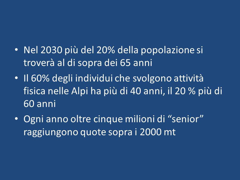 Nel 2030 più del 20% della popolazione si troverà al di sopra dei 65 anni Il 60% degli individui che svolgono attività fisica nelle Alpi ha più di 40 anni, il 20 % più di 60 anni Ogni anno oltre cinque milioni di senior raggiungono quote sopra i 2000 mt