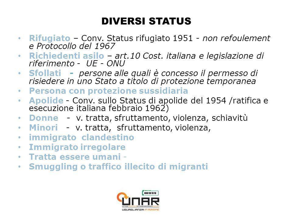 DIVERSI STATUS Rifugiato – Conv.