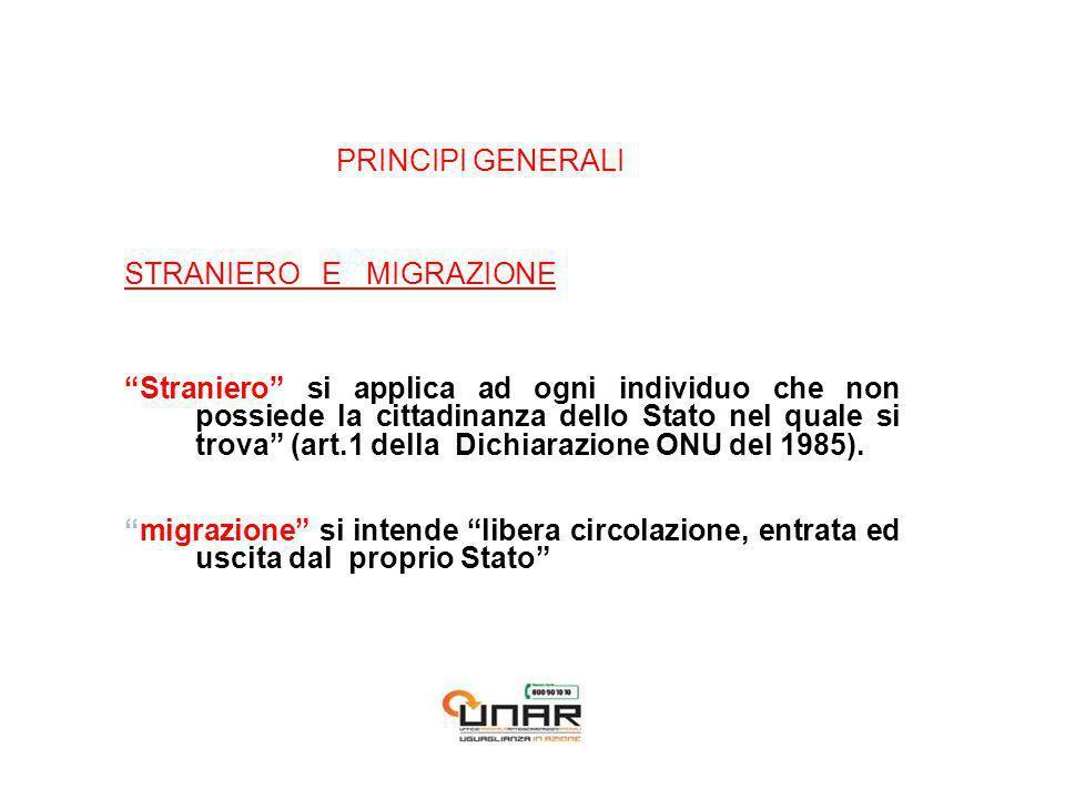 PRINCIPI GENERALI STRANIERO E MIGRAZIONE Straniero si applica ad ogni individuo che non possiede la cittadinanza dello Stato nel quale si trova (art.1 della Dichiarazione ONU del 1985).