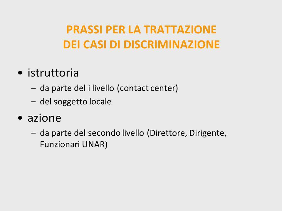 PRASSI PER LA TRATTAZIONE DEI CASI DI DISCRIMINAZIONE istruttoria –da parte del i livello (contact center) –del soggetto locale azione –da parte del s