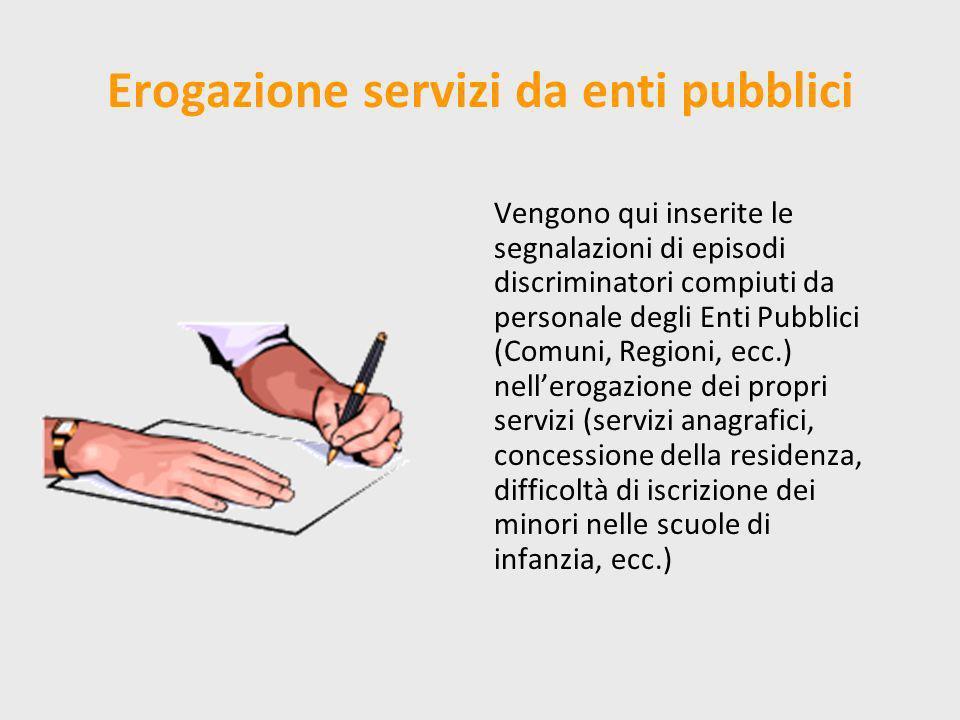 Erogazione servizi da enti pubblici Vengono qui inserite le segnalazioni di episodi discriminatori compiuti da personale degli Enti Pubblici (Comuni,