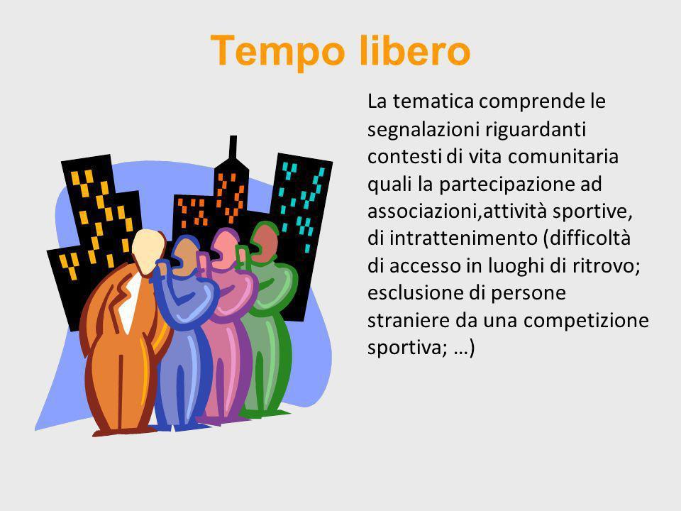 Tempo libero La tematica comprende le segnalazioni riguardanti contesti di vita comunitaria quali la partecipazione ad associazioni,attività sportive, di intrattenimento (difficoltà di accesso in luoghi di ritrovo; esclusione di persone straniere da una competizione sportiva; …)