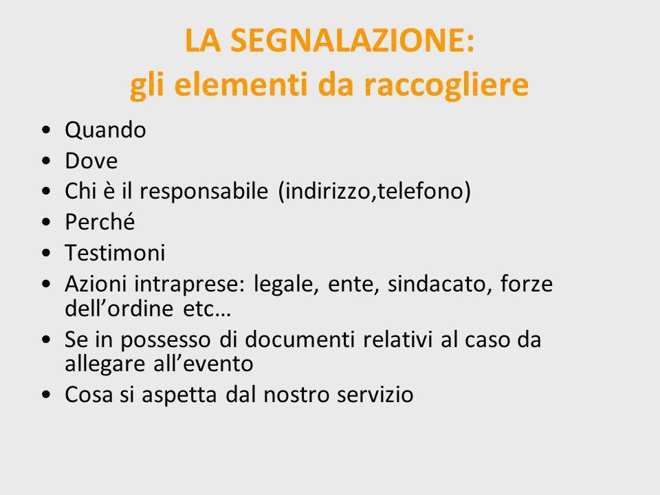 LA SEGNALAZIONE: gli elementi da raccogliere Quando Dove Chi è il responsabile (indirizzo,telefono) Perché Testimoni Azioni intraprese: legale, ente,