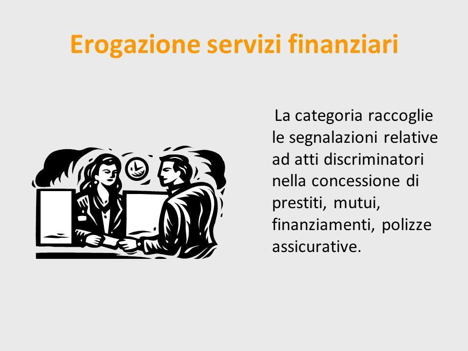 Erogazione servizi finanziari La categoria raccoglie le segnalazioni relative ad atti discriminatori nella concessione di prestiti, mutui, finanziamenti, polizze assicurative.