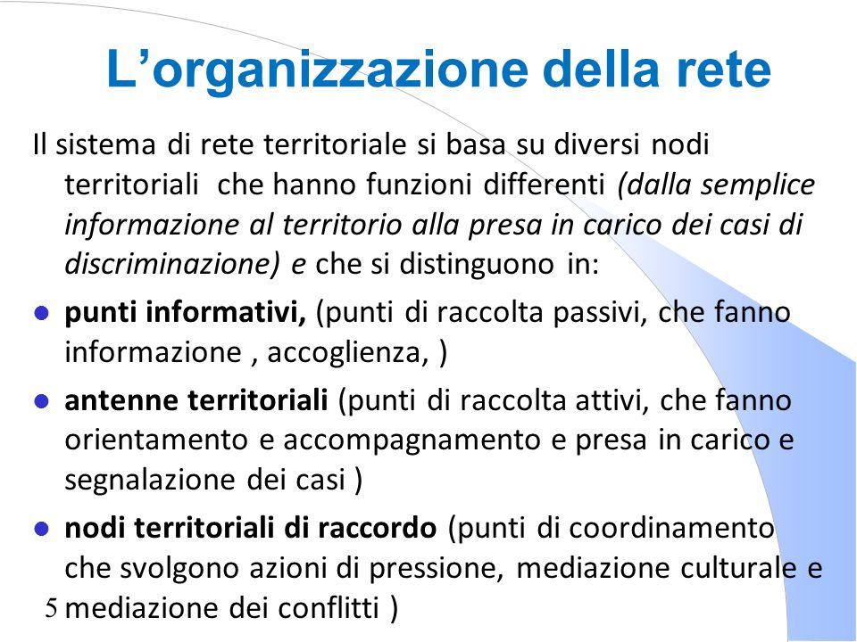 5 Lorganizzazione della rete Il sistema di rete territoriale si basa su diversi nodi territoriali che hanno funzioni differenti (dalla semplice inform