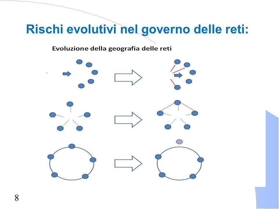 9 Vi sono due idee forti alla base del lavoro integrato di rete: l Ogni risorsa è al servizio della comunità e non di se stesso l Ogni risorsa è alleata e non in competizione con gli altri (fiducia reciproca)