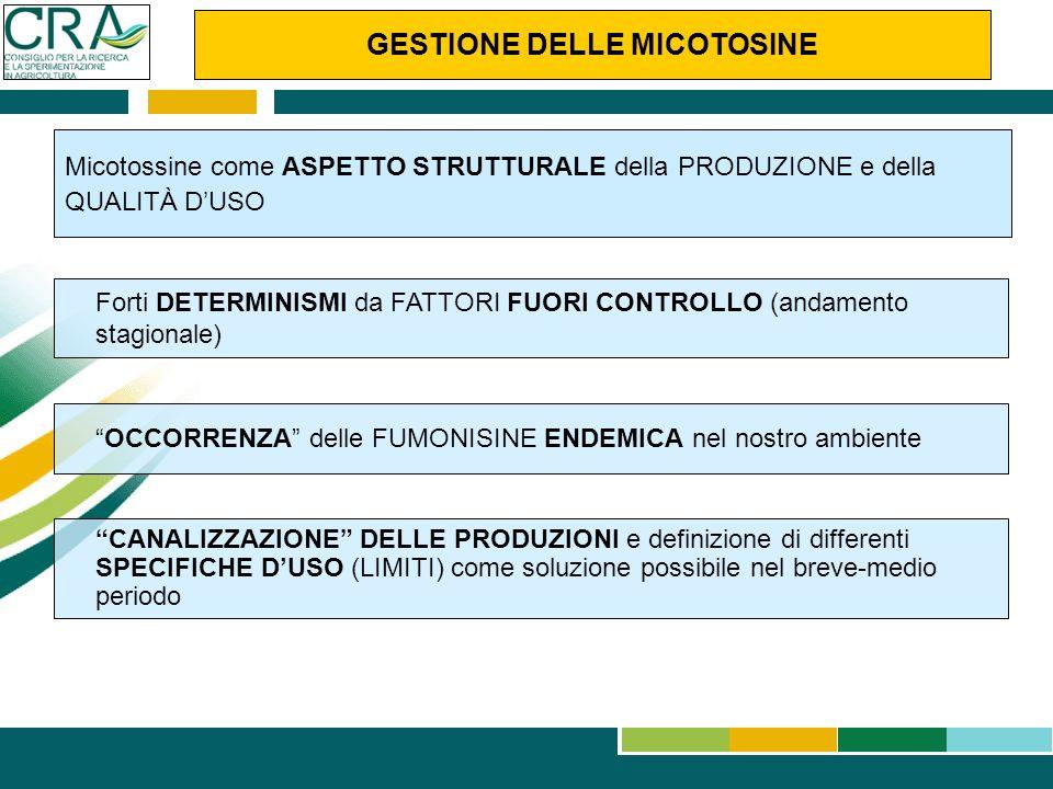Micotossine come ASPETTO STRUTTURALE della PRODUZIONE e della QUALITÀ DUSO GESTIONE DELLE MICOTOSINE Forti DETERMINISMI da FATTORI FUORI CONTROLLO (an