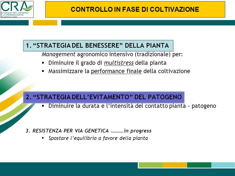 1.STRATEGIA DEL BENESSERE DELLA PIANTA Management agronomico intensivo (tradizionale) per: Diminuire il grado di multistress della pianta Massimizzare