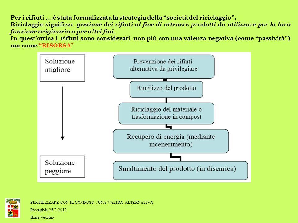 FERTILIZZARE CON IL COMPOST : UNA VALIDA ALTERNATIVA Riccagioia 26/7/2012 Ilaria Vecchio Per i rifiuti ….è stata formalizzata la strategia della società del riciclaggio.