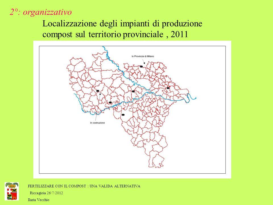 FERTILIZZARE CON IL COMPOST : UNA VALIDA ALTERNATIVA Riccagioia 26/7/2012 Ilaria Vecchio Localizzazione degli impianti di produzione compost sul terri