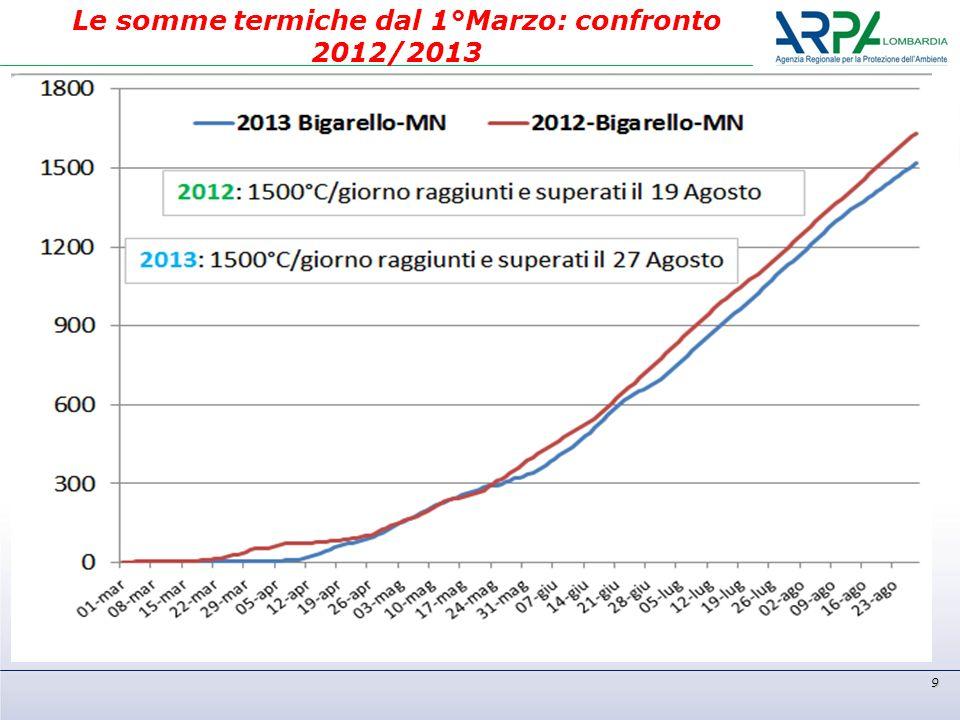 Le somme termiche dal 1°Marzo: confronto 2012/2013 9