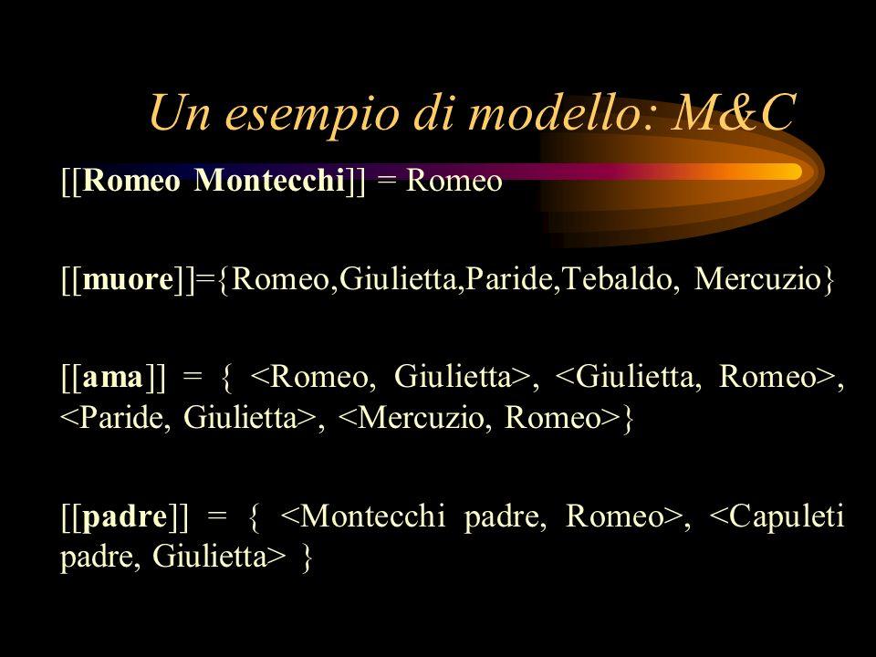 Un esempio di modello: M&C [[Romeo Montecchi]] = Romeo [[muore]]= Romeo,Giulietta,Paride,Tebaldo, Mercuzio [[ama]] =,,, [[padre]] =,