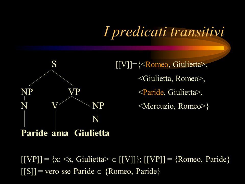 I predicati transitivi S [[V]]={,, NP VP, NVNP } N Paride ama Giulietta [[VP]] = {x: [[V]] ; [[VP]] = {Romeo, Paride [[S]] = vero sse Paride {Romeo, P