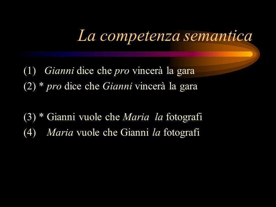 La competenza semantica (1) Gianni dice che pro vincerà la gara (2) * pro dice che Gianni vincerà la gara (3) * Gianni vuole che Maria la fotografi (4