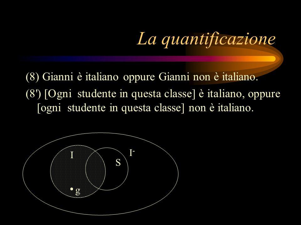 La quantificazione (8) Gianni è italiano oppure Gianni non è italiano. (8') [Ogni studente in questa classe] è italiano, oppure [ogni studente in ques