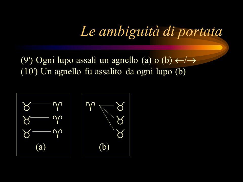 Le ambiguità di portata (a) (b) (9') Ogni lupo assalì un agnello (a) o (b) (10') Un agnello fu assalito da ogni lupo (b)