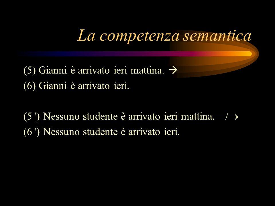 La competenza semantica (5) Gianni è arrivato ieri mattina. (6) Gianni è arrivato ieri. (5 ') Nessuno studente è arrivato ieri mattina. / (6 ') Nessun