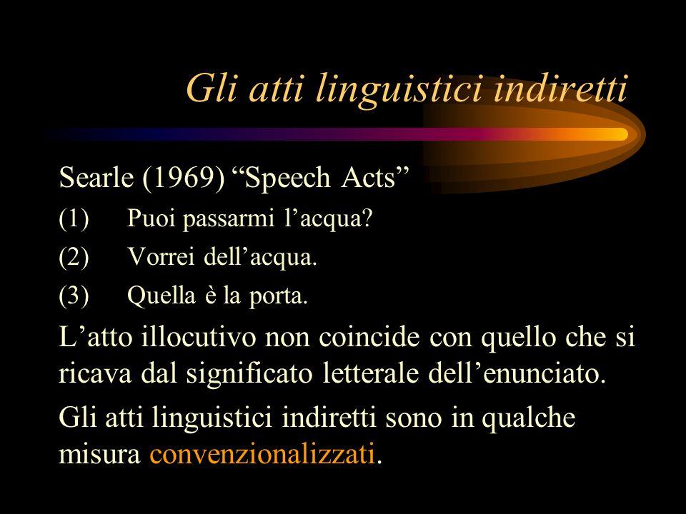 Gli atti linguistici indiretti Searle (1969) Speech Acts (1)Puoi passarmi lacqua? (2)Vorrei dellacqua. (3)Quella è la porta. Latto illocutivo non coin