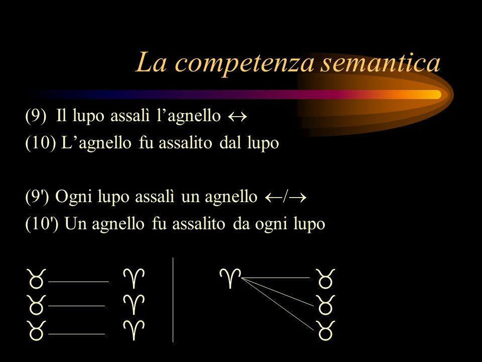 La competenza semantica (9) Il lupo assalì lagnello (10) Lagnello fu assalito dal lupo (9') Ogni lupo assalì un agnello (10') Un agnello fu assalito d
