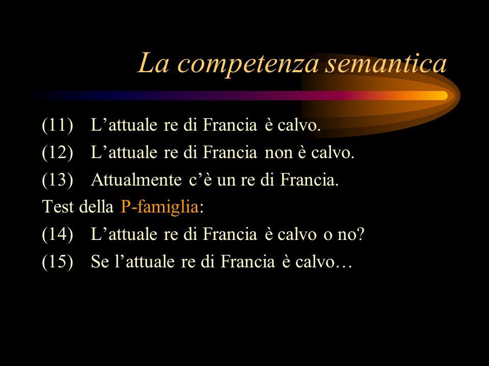La competenza semantica (11)Lattuale re di Francia è calvo. (12) Lattuale re di Francia non è calvo. (13)Attualmente cè un re di Francia. Test della P