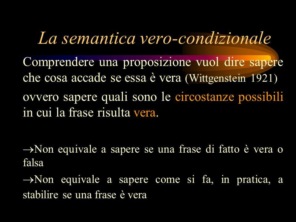 La semantica vero-condizionale Comprendere una proposizione vuol dire sapere che cosa accade se essa è vera (Wittgenstein 1921) ovvero sapere quali so