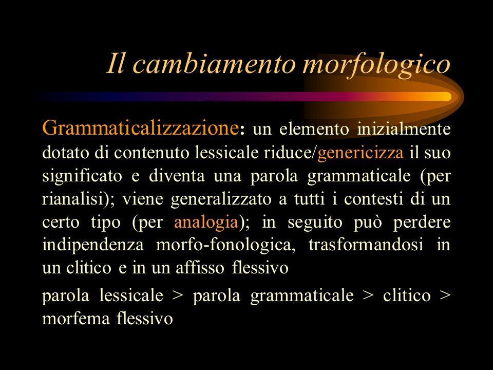 Il cambiamento morfologico Grammaticalizzazione : un elemento inizialmente dotato di contenuto lessicale riduce/genericizza il suo significato e diven