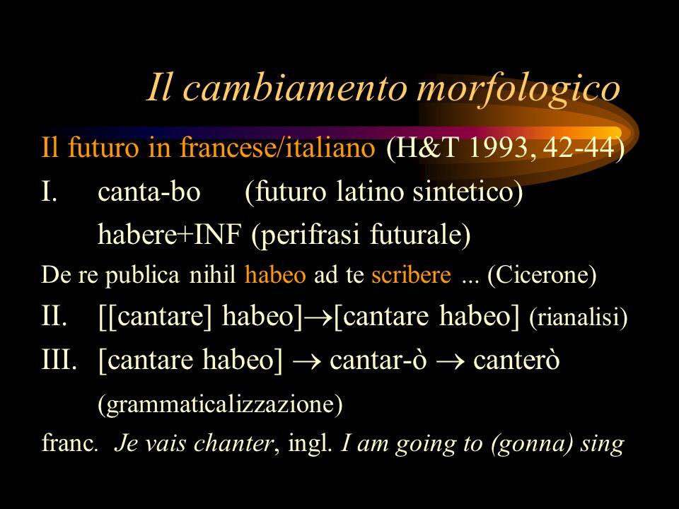 Il cambiamento morfologico Il futuro in francese/italiano (H&T 1993, 42-44) I. canta-bo(futuro latino sintetico) habere+INF (perifrasi futurale) De re