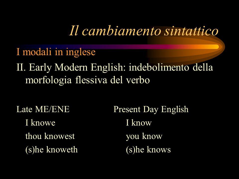 Il cambiamento sintattico I modali in inglese II. Early Modern English: indebolimento della morfologia flessiva del verbo Late ME/ENEPresent Day Engli