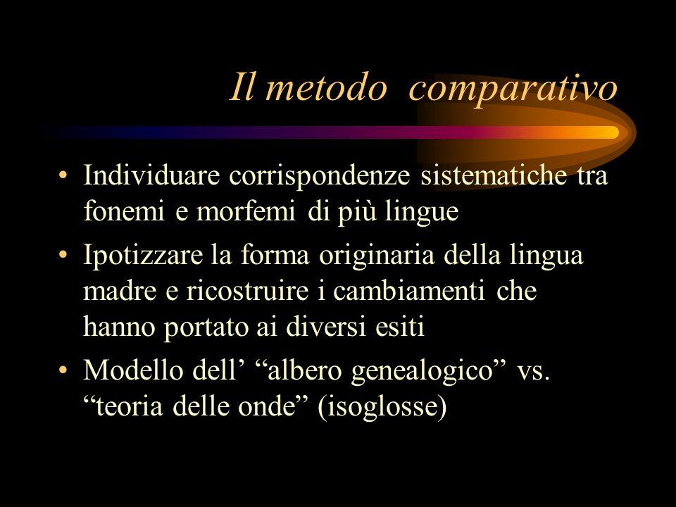 Il cambiamento morfologico Lanalogia tende a regolarizzare i paradigmi -amabam > amava > amavo (amo) -/ E /, / O / > /j E /, /w O / in sillaba aperta accentata sièdo, sièdi, siède, sediàmo, sedète, sièdono suòno, suòni, suòna, suoniàmo, suonàte, suònano