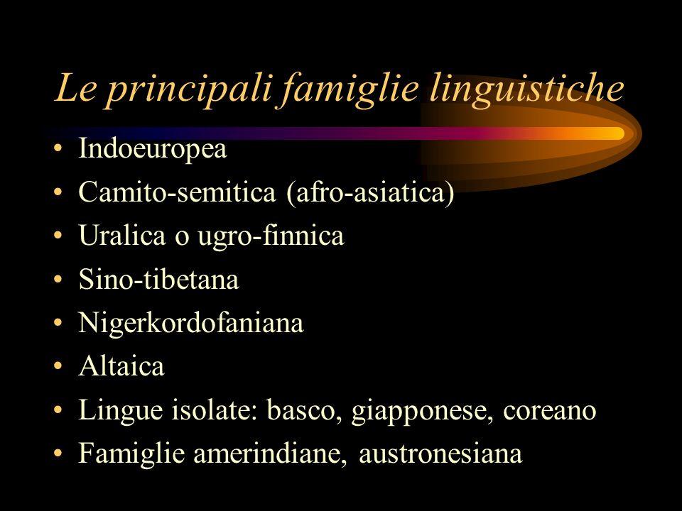 Le principali famiglie linguistiche Indoeuropea Camito-semitica (afro-asiatica) Uralica o ugro-finnica Sino-tibetana Nigerkordofaniana Altaica Lingue